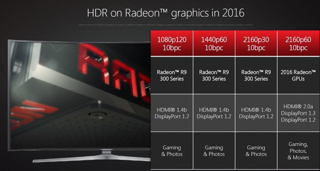 Radeon-Chart