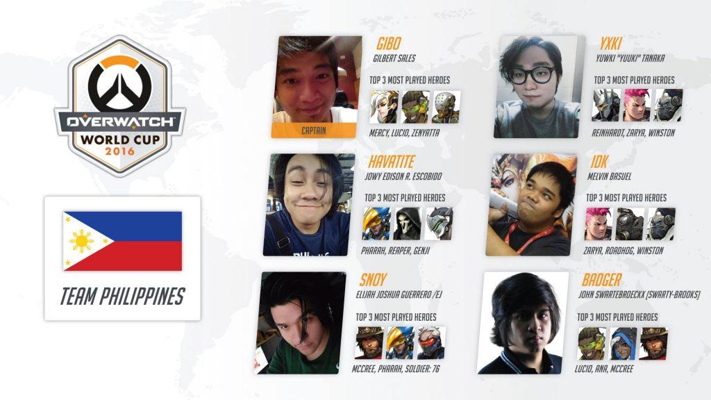 Tim Indonesia dan Filipina yang Terancam Gugur