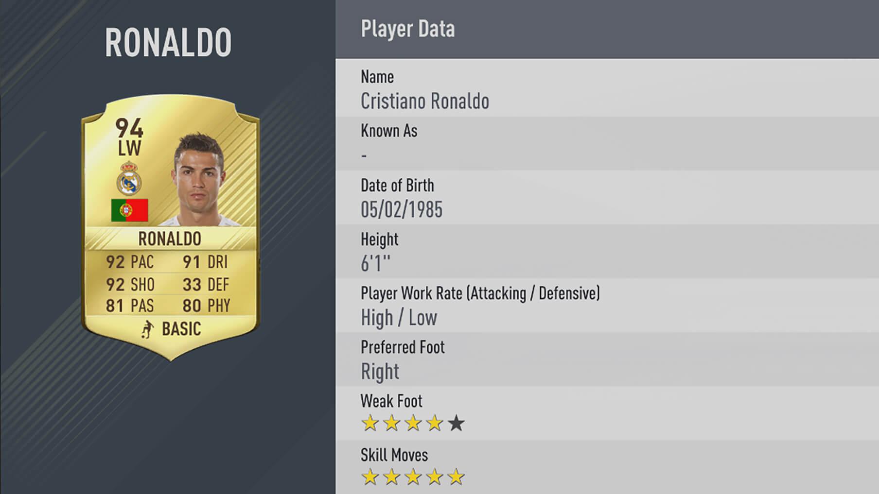 ronaldo rating fifa17