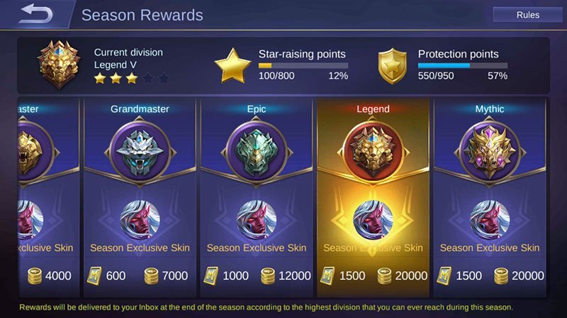 Push Rank Mobile Legends