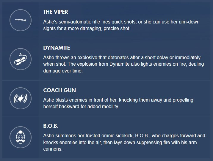 Ashe Abilities Overwatch