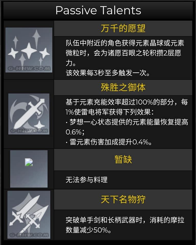 Genshin Impact Raiden Shogun