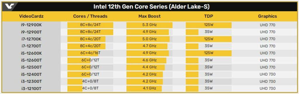 Intel Alder Lake 1