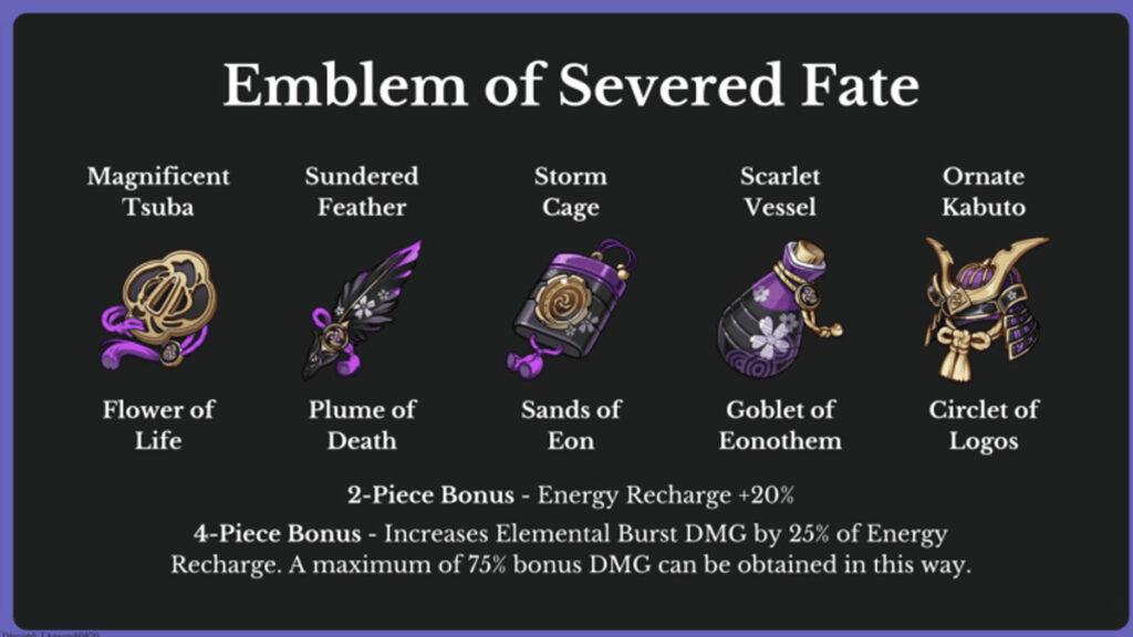 Tips Build Raiden Shogun di Genshin Impact Lengkap dengan Senjata dan  Artifact Terbaik - Gamebrott.com