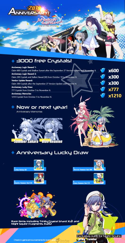 Honkai Impact 3rd 1st Anniversary